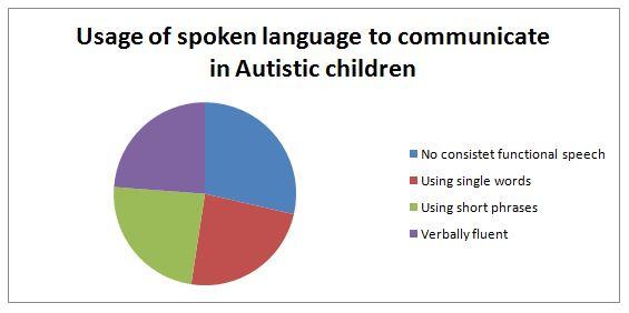 Autism_pic1